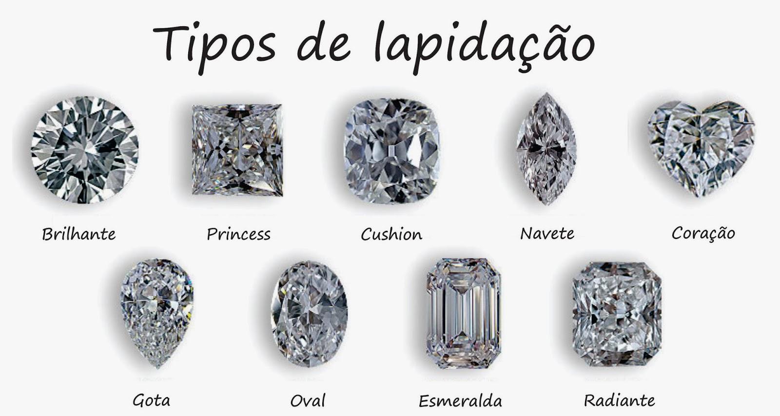 tipos_lapidacao_diamantes