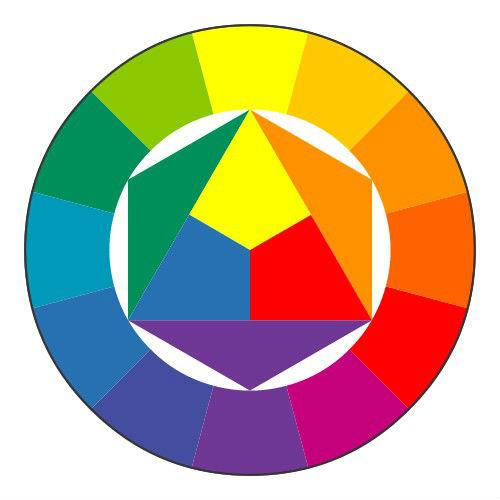 Mistura de cores primarias online dating